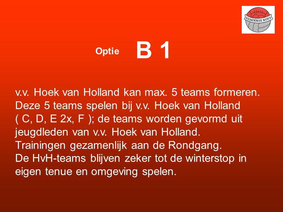 B 1 Optie. v.v. Hoek van Holland kan max. 5 teams formeren. Deze 5 teams spelen bij v.v. Hoek van Holland.