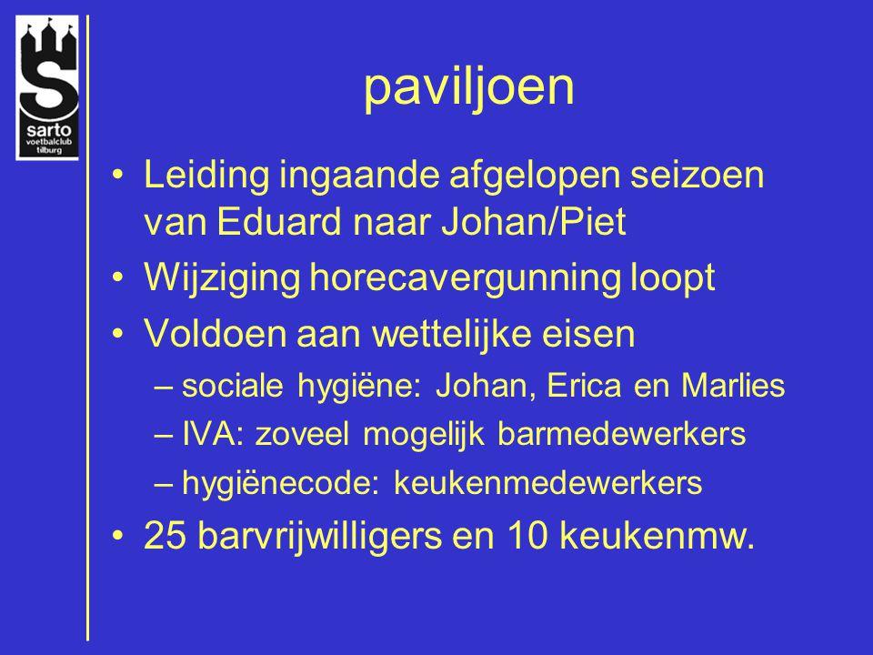 paviljoen Leiding ingaande afgelopen seizoen van Eduard naar Johan/Piet. Wijziging horecavergunning loopt.