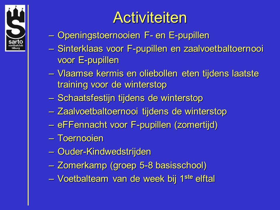 Activiteiten Openingstoernooien F- en E-pupillen