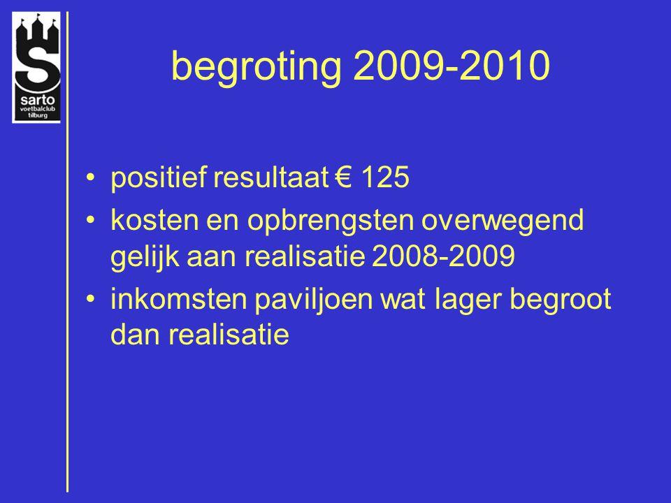 begroting 2009-2010 positief resultaat € 125