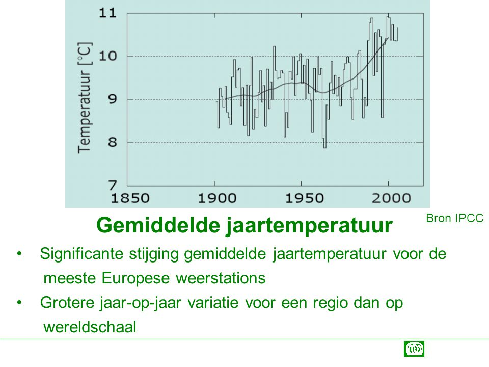 Gemiddelde jaartemperatuur