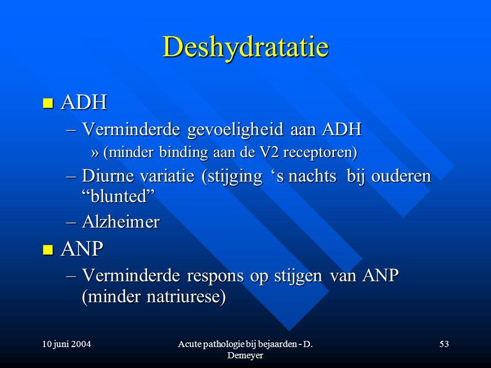 Acute pathologie bij bejaarden - D. Demeyer