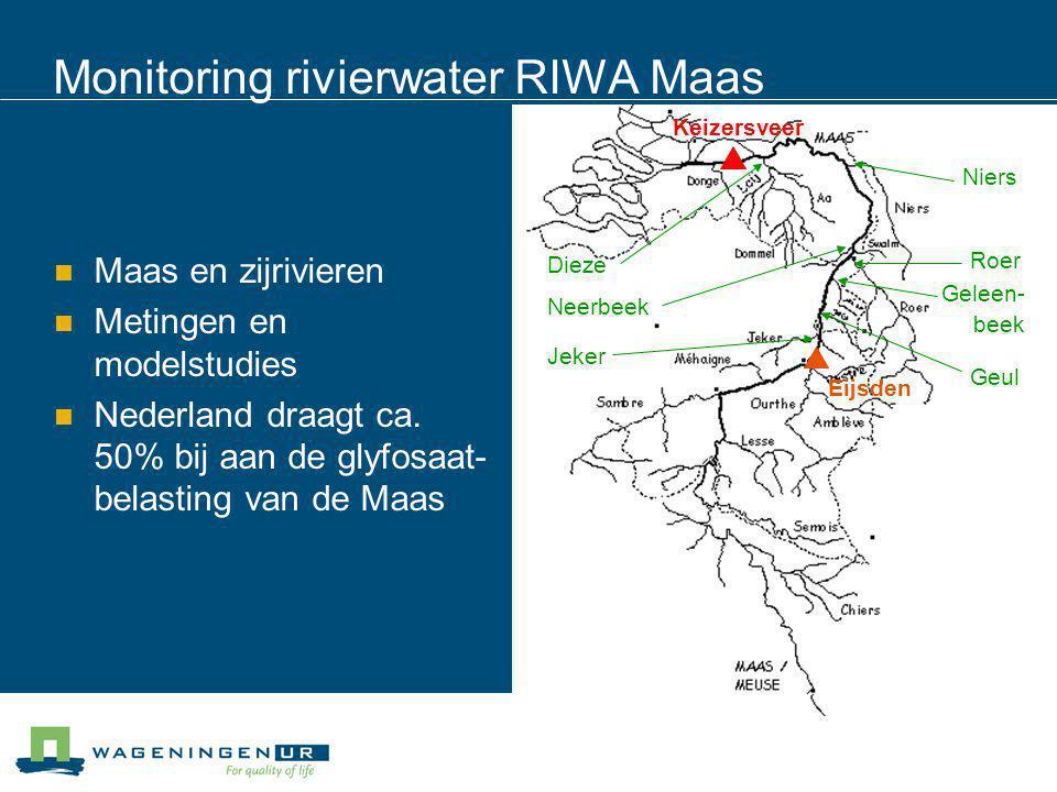 Monitoring rivierwater RIWA Maas