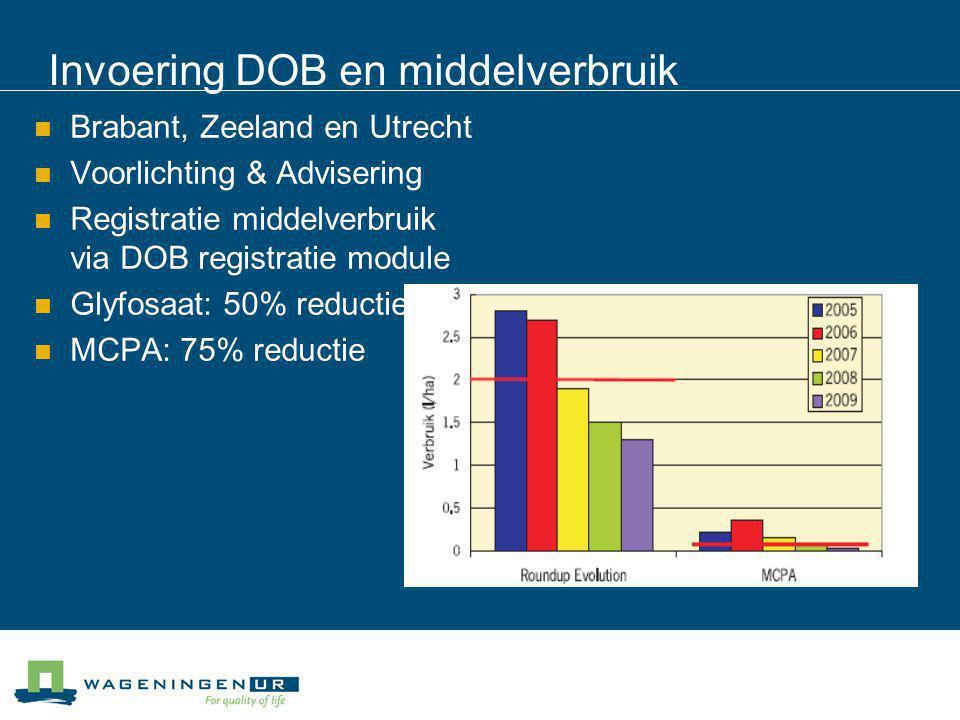 Invoering DOB en middelverbruik