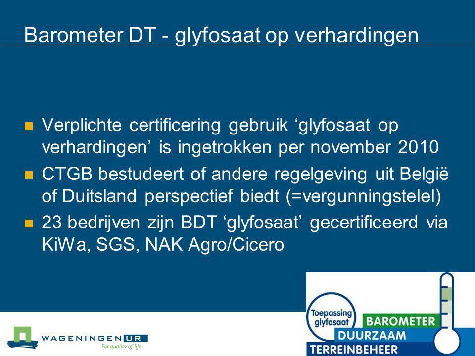 Barometer DT - glyfosaat op verhardingen