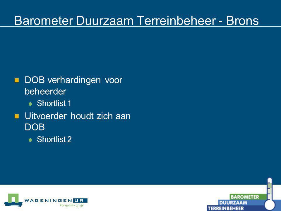 Barometer Duurzaam Terreinbeheer - Brons