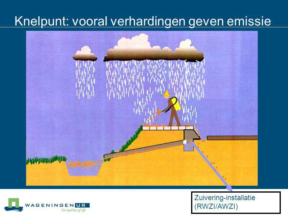 Knelpunt: vooral verhardingen geven emissie