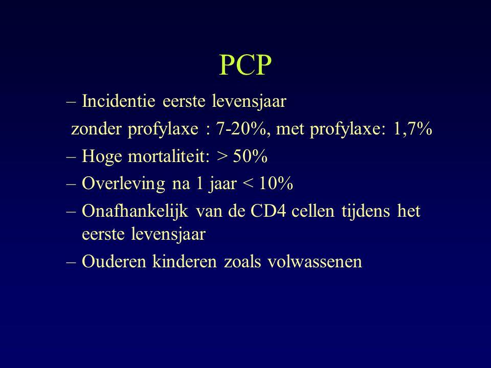 PCP Incidentie eerste levensjaar