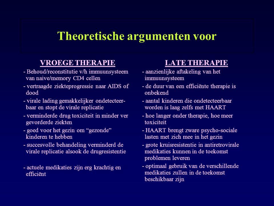 Theoretische argumenten voor