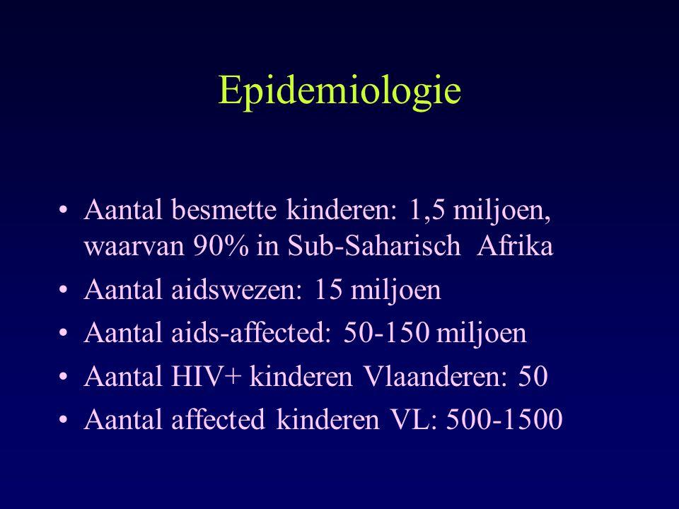 Epidemiologie Aantal besmette kinderen: 1,5 miljoen, waarvan 90% in Sub-Saharisch Afrika. Aantal aidswezen: 15 miljoen.