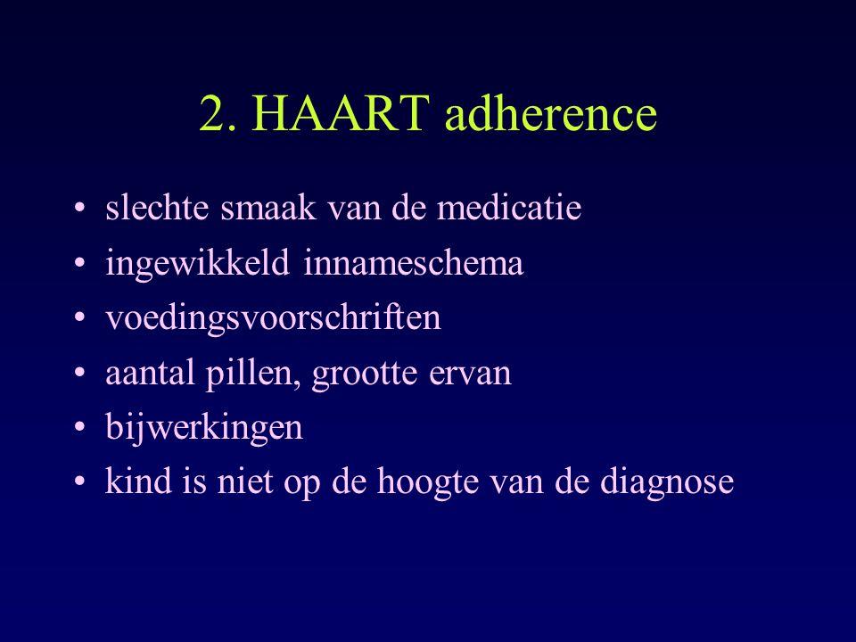 2. HAART adherence slechte smaak van de medicatie