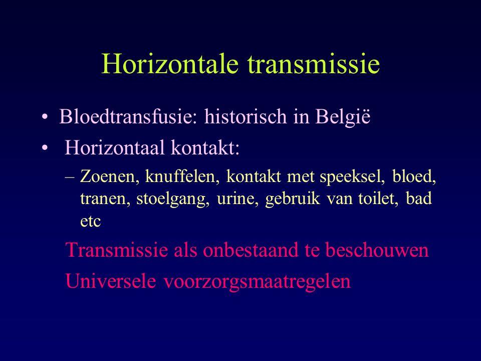 Horizontale transmissie