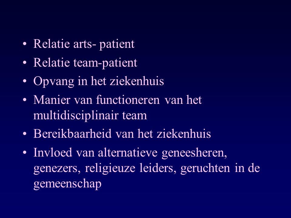 Relatie arts- patient Relatie team-patient. Opvang in het ziekenhuis. Manier van functioneren van het multidisciplinair team.