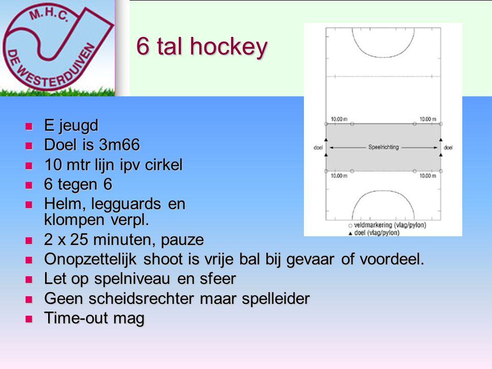 6 tal hockey E jeugd Doel is 3m66 10 mtr lijn ipv cirkel 6 tegen 6