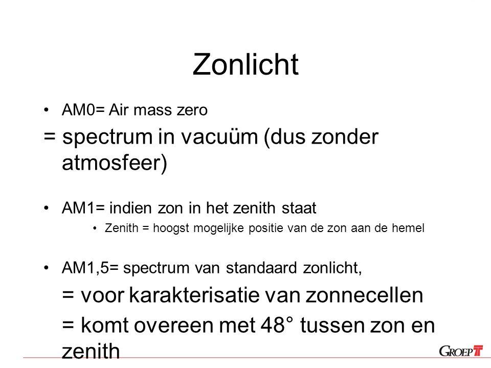 Zonlicht = spectrum in vacuüm (dus zonder atmosfeer)