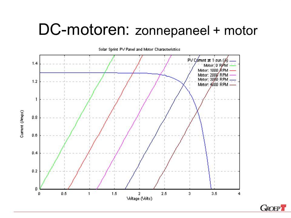 DC-motoren: zonnepaneel + motor