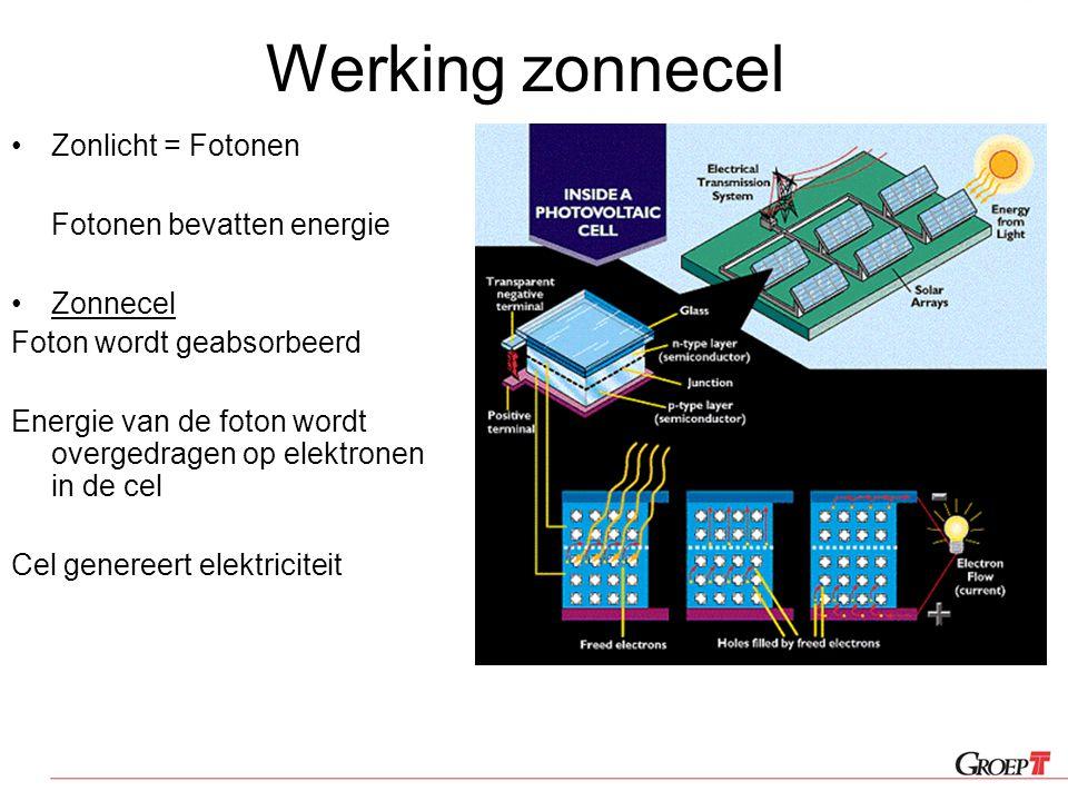 Werking zonnecel Zonlicht = Fotonen Fotonen bevatten energie Zonnecel