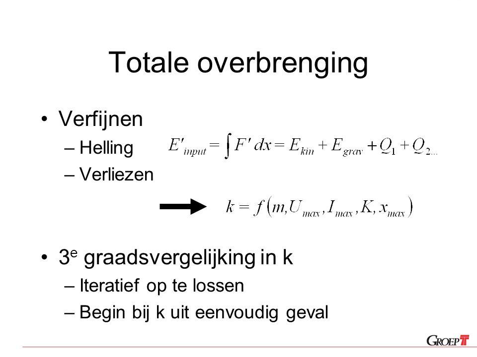 Totale overbrenging Verfijnen 3e graadsvergelijking in k Helling