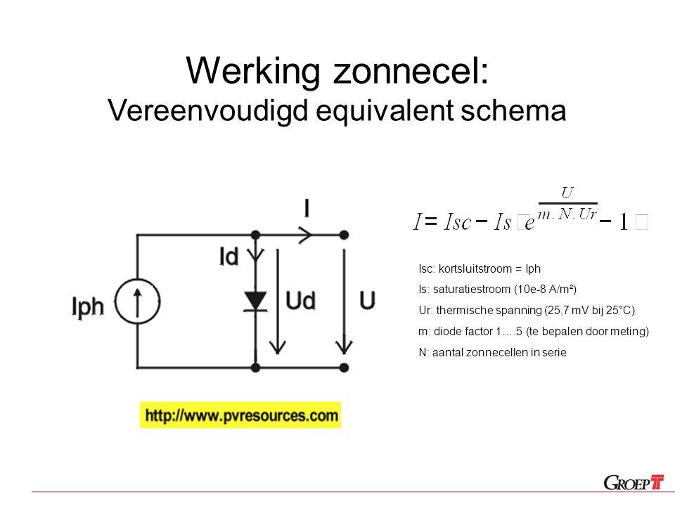 Werking zonnecel: Vereenvoudigd equivalent schema
