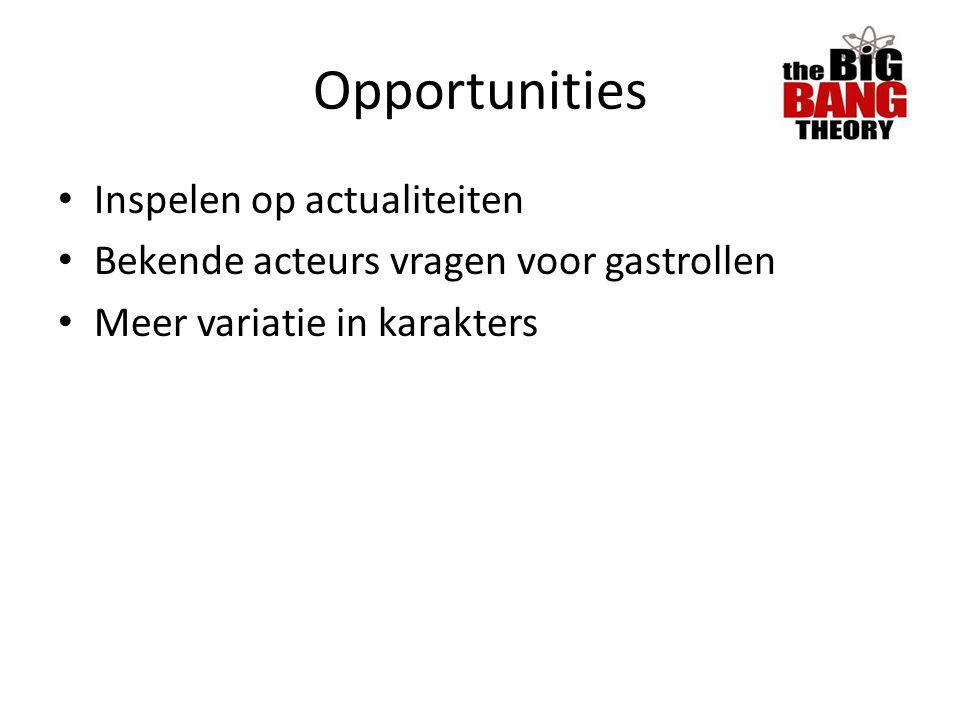 Opportunities Inspelen op actualiteiten