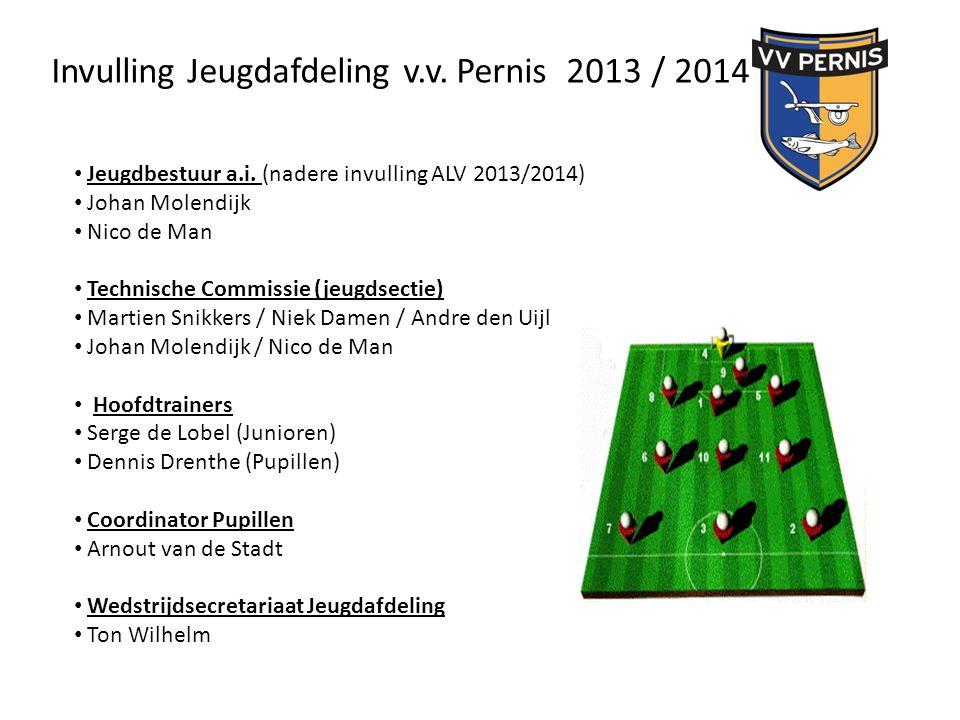 Invulling Jeugdafdeling v.v. Pernis 2013 / 2014