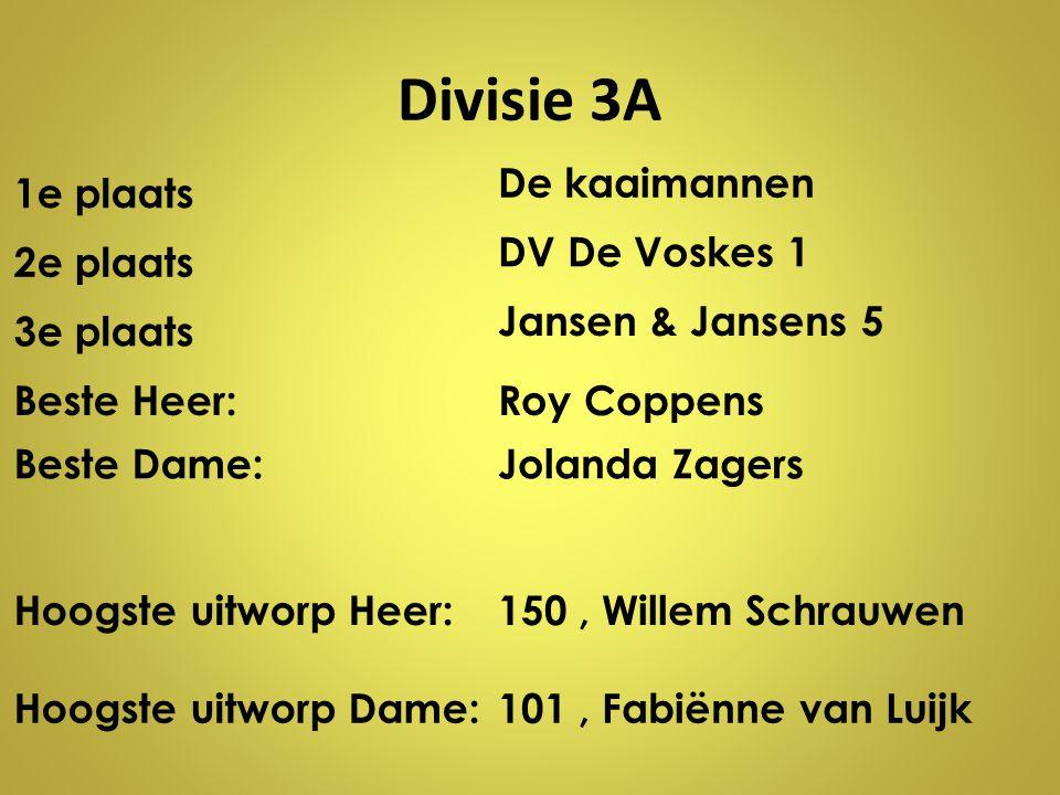 Divisie 3A 1e plaats De kaaimannen 2e plaats DV De Voskes 1 3e plaats