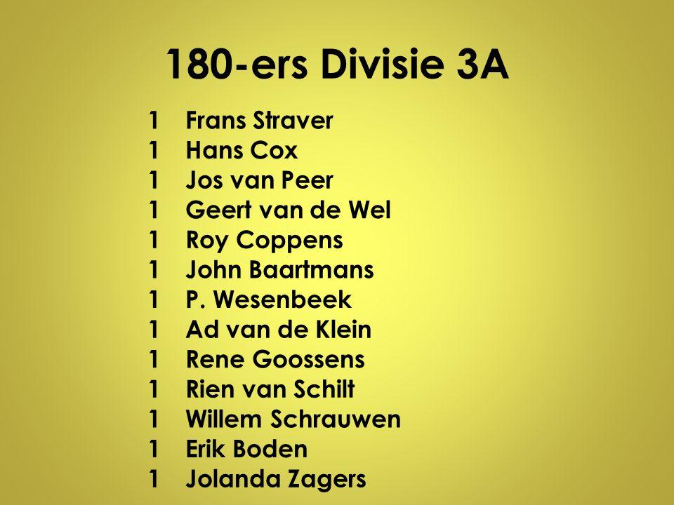 180-ers Divisie 3A 1 Frans Straver Hans Cox Jos van Peer