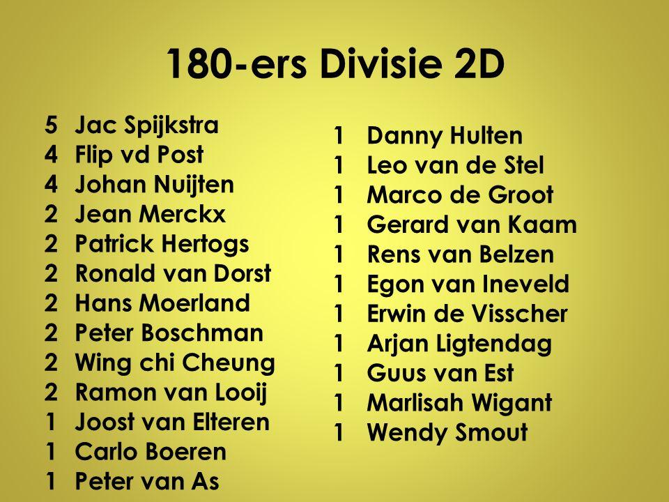 180-ers Divisie 2D 5 Jac Spijkstra 4 Flip vd Post Johan Nuijten 2