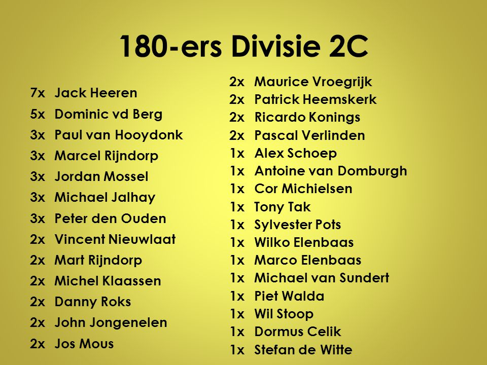 180-ers Divisie 2C 2x Maurice Vroegrijk Patrick Heemskerk