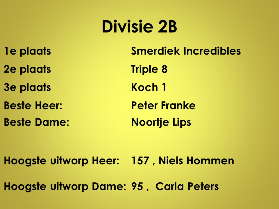 Divisie 2B 1e plaats Smerdiek Incredibles 2e plaats Triple 8 3e plaats