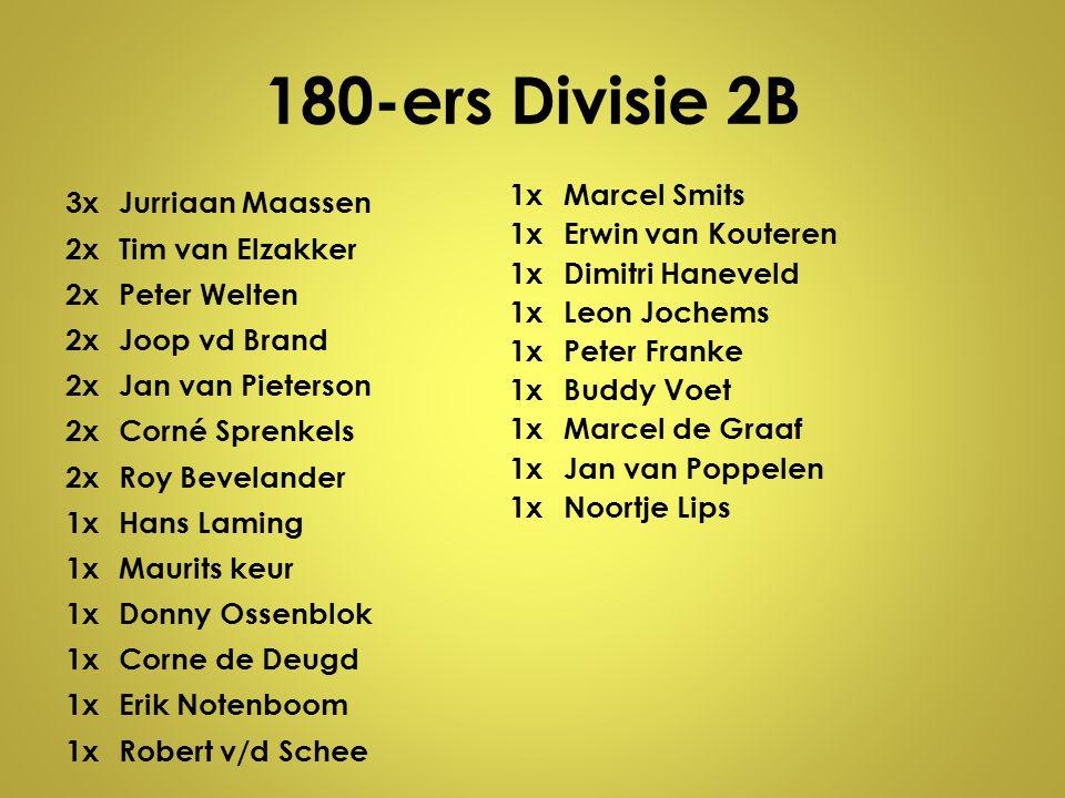 180-ers Divisie 2B 3x Jurriaan Maassen 2x Tim van Elzakker