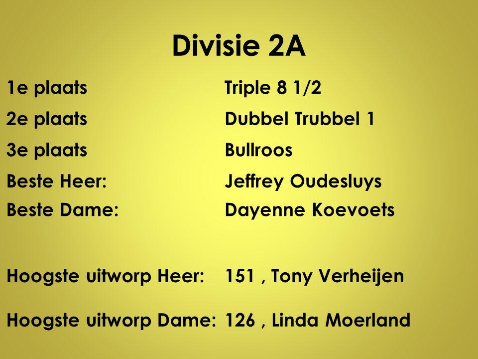 Divisie 2A 1e plaats Triple 8 1/2 2e plaats Dubbel Trubbel 1 3e plaats
