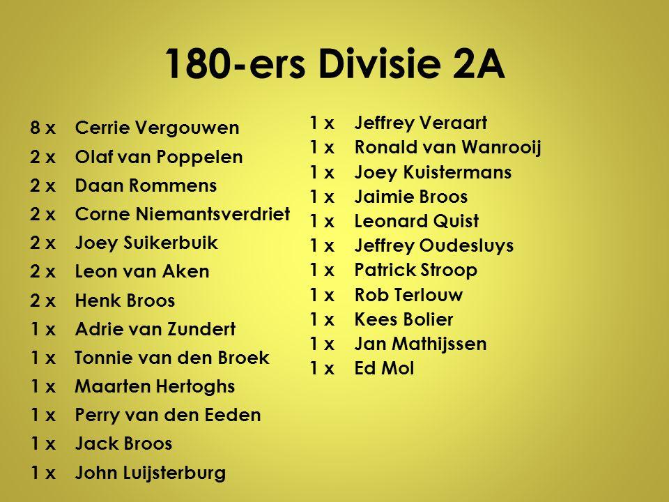 180-ers Divisie 2A 8 x Cerrie Vergouwen 2 x Olaf van Poppelen