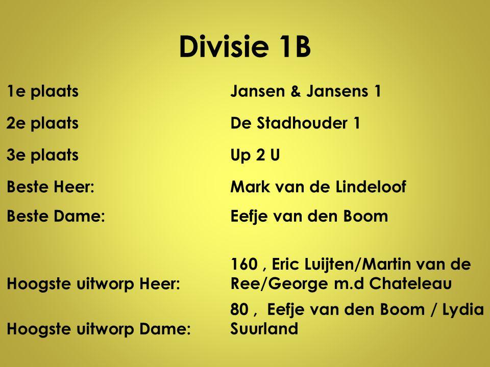 Divisie 1B 1e plaats Jansen & Jansens 1 2e plaats De Stadhouder 1
