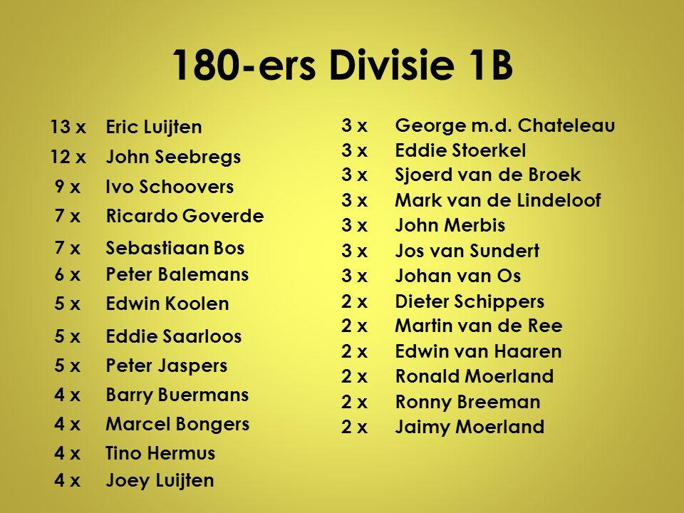 180-ers Divisie 1B 13 x Eric Luijten 12 x John Seebregs 9 x