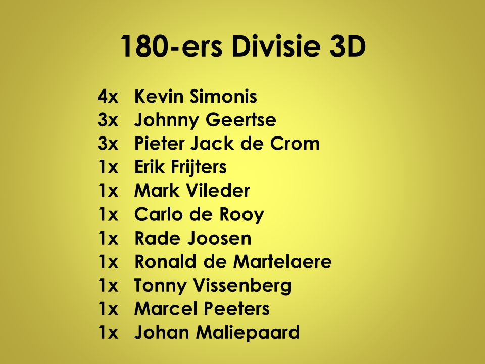 180-ers Divisie 3D 4x Kevin Simonis 3x Johnny Geertse