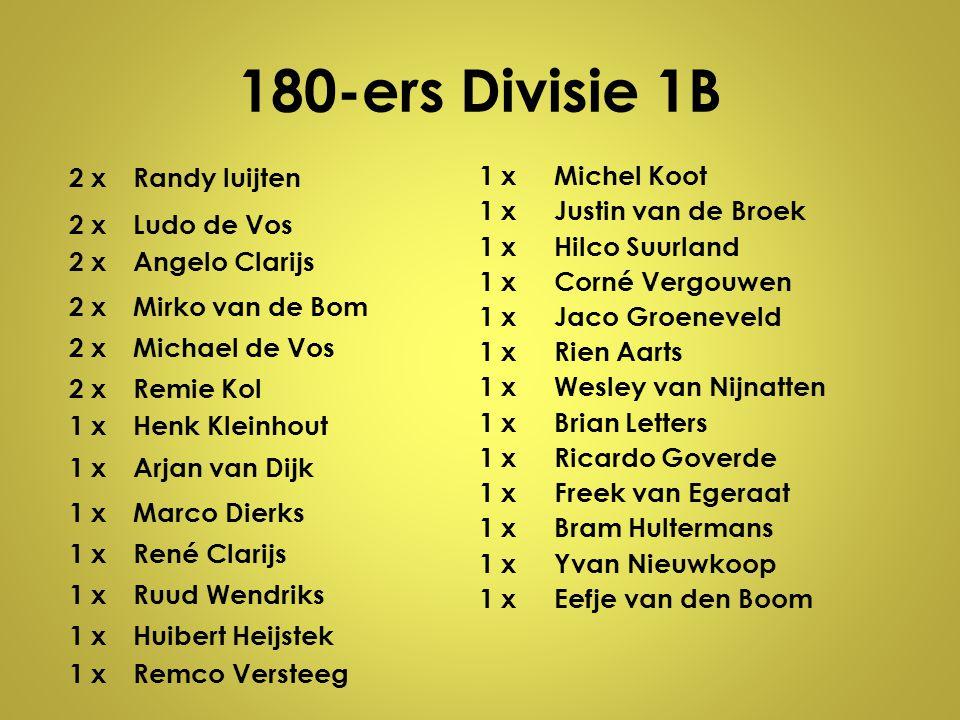 180-ers Divisie 1B 2 x Randy luijten Ludo de Vos Angelo Clarijs