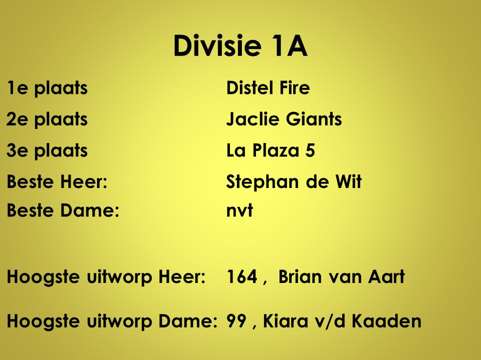 Divisie 1A 1e plaats Distel Fire 2e plaats Jaclie Giants 3e plaats