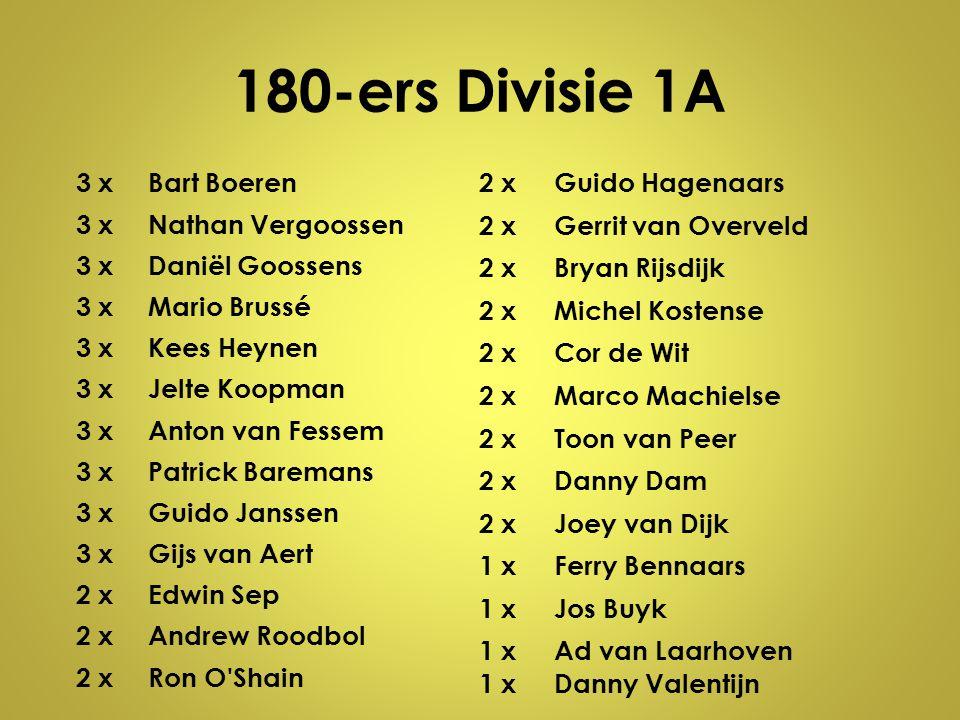 180-ers Divisie 1A 3 x Bart Boeren Nathan Vergoossen Daniël Goossens