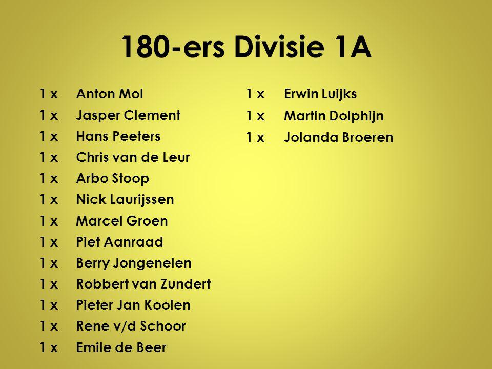 180-ers Divisie 1A 1 x Anton Mol Jasper Clement Hans Peeters
