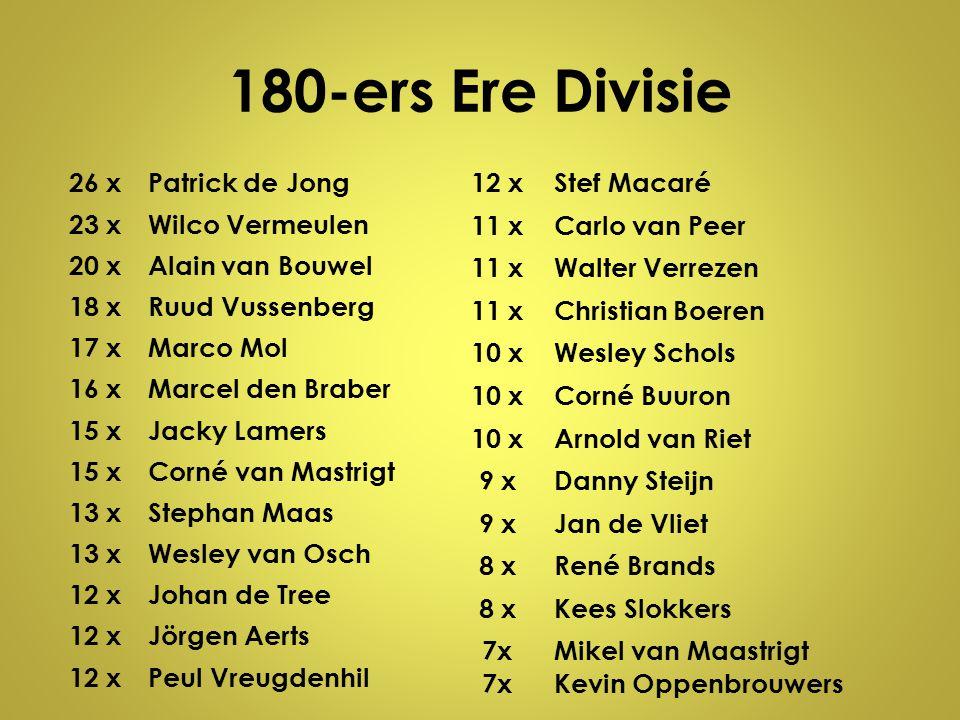 180-ers Ere Divisie 26 x Patrick de Jong 23 x Wilco Vermeulen 20 x