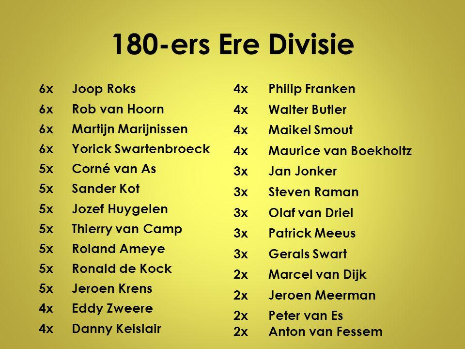 180-ers Ere Divisie 6x Joop Roks Rob van Hoorn Martijn Marijnissen
