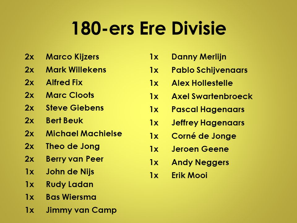 180-ers Ere Divisie 2x Marco Kijzers Mark Willekens Alfred Fix