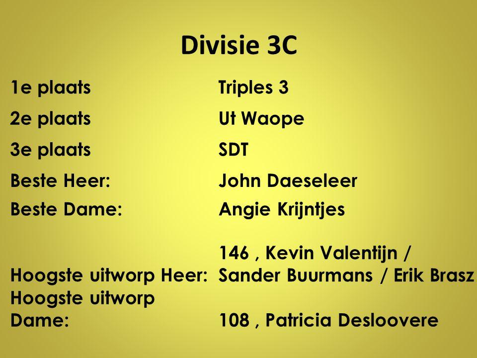 Divisie 3C 1e plaats Triples 3 2e plaats Ut Waope 3e plaats SDT