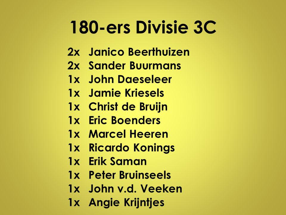 180-ers Divisie 3C 2x Janico Beerthuizen Sander Buurmans 1x