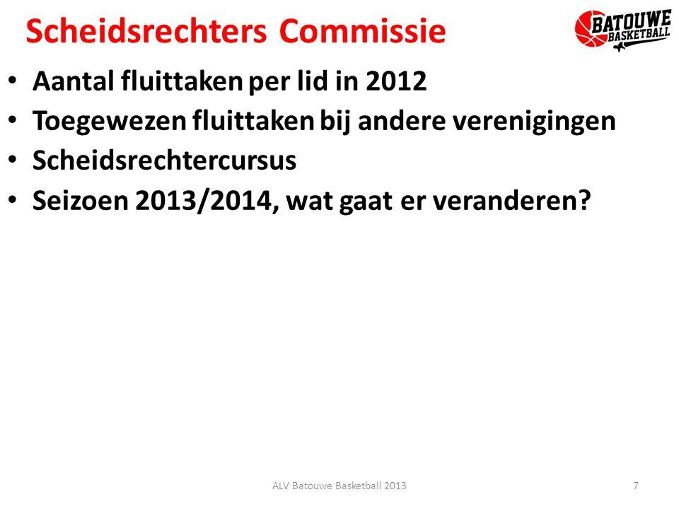 Scheidsrechters Commissie
