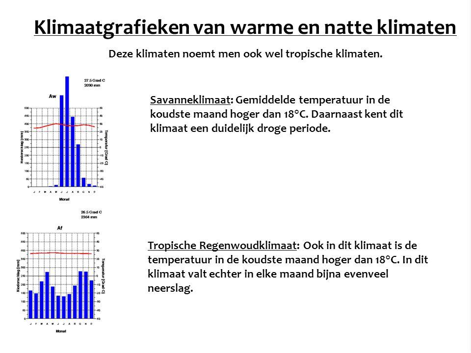 Klimaatgrafieken van warme en natte klimaten