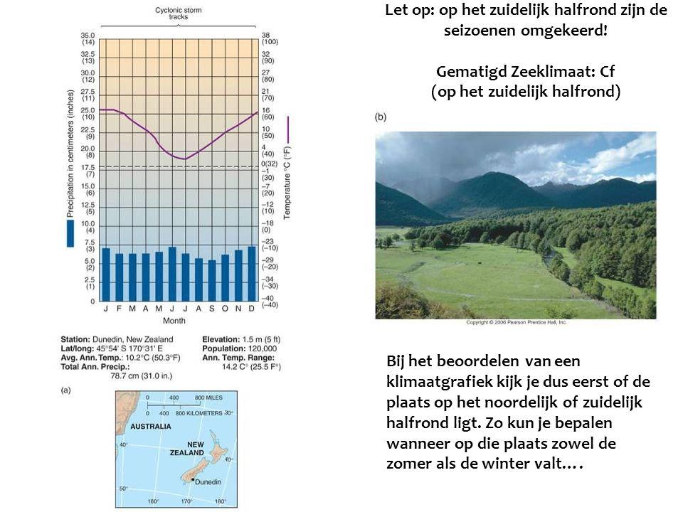 Let op: op het zuidelijk halfrond zijn de seizoenen omgekeerd