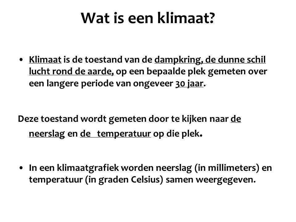 Wat is een klimaat