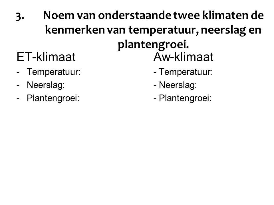 ET-klimaat Aw-klimaat